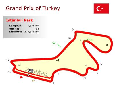 Mapa GP Turquia