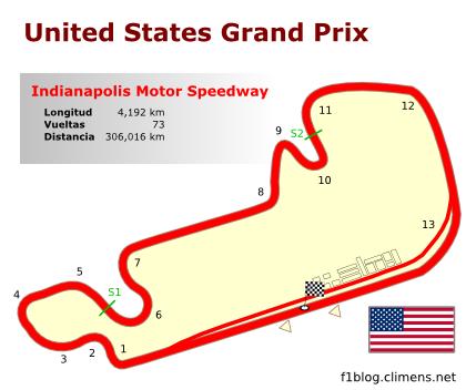 Circuito de Indianapolis